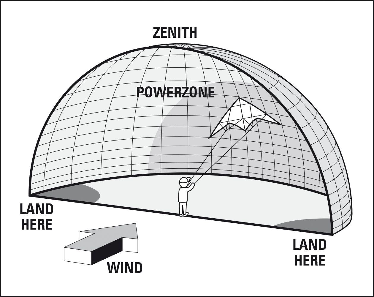 51WR-ZENITH